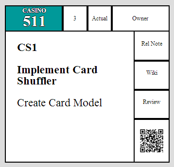 A Jira Agile Card showing information such as a summary of the issues, estimate size, it's review status and a QR code linking to the issue